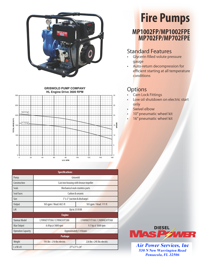 Yanmar Fire Pump 10HP